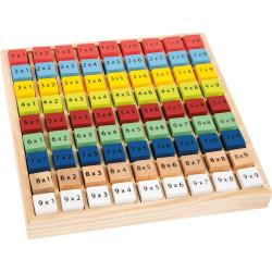 Tabliczka mnożenia Kolorowe kostki. Pomoc dydaktyczna